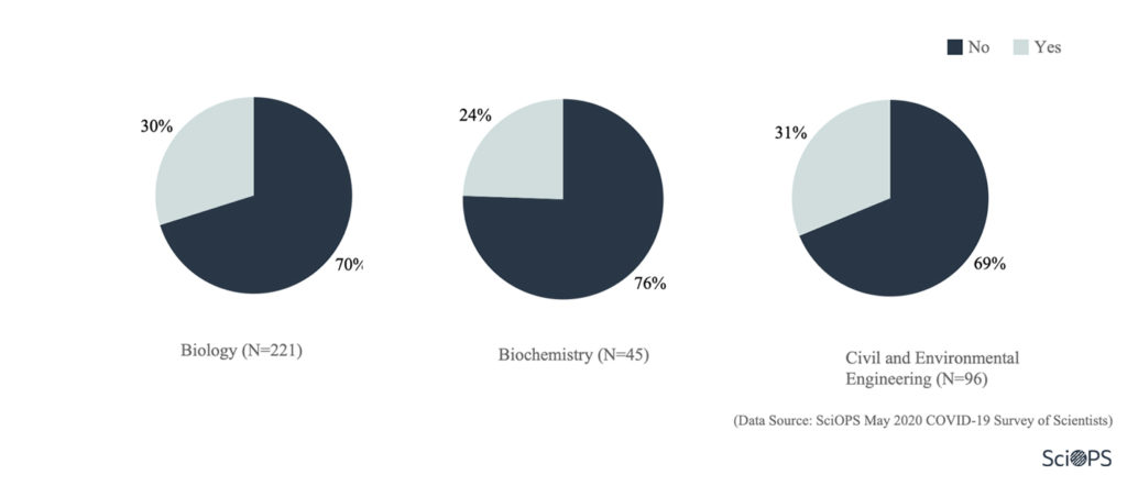 Survey: impact on research (1.5)