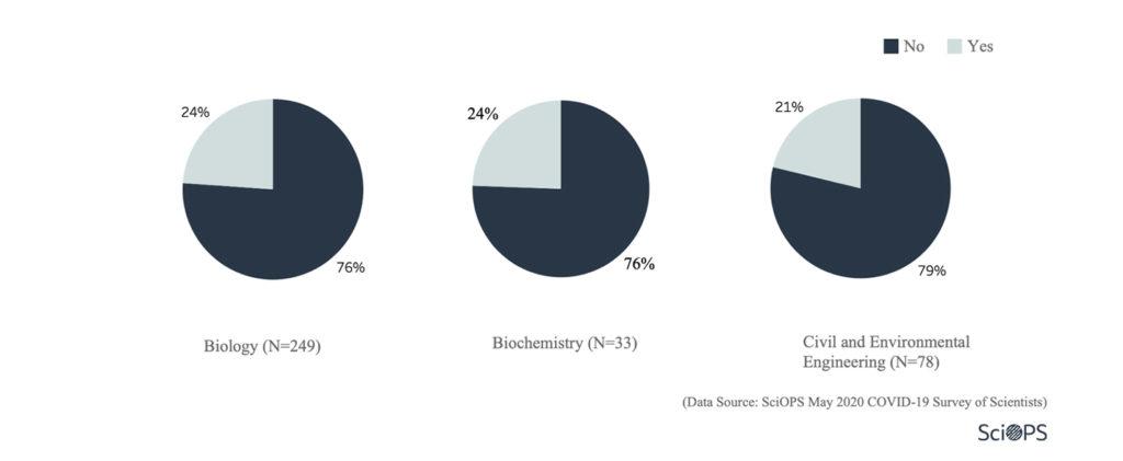Survey: Personal Impacts (3.1)